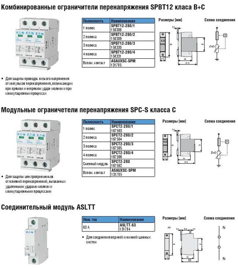 Устройство защиты от скачков напряжения 220 вольт для дома и квартиры