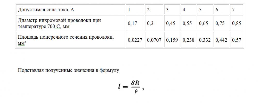 Рассчитать время нагрева воды тэном. расчет мощности для нагрева воды тэном