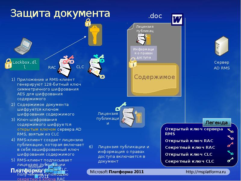 Опора линии электропередачи — википедия переиздание // wiki 2