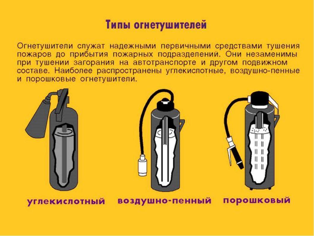 Огнетушитель углекислотный оу 2: технические характеристики устройства