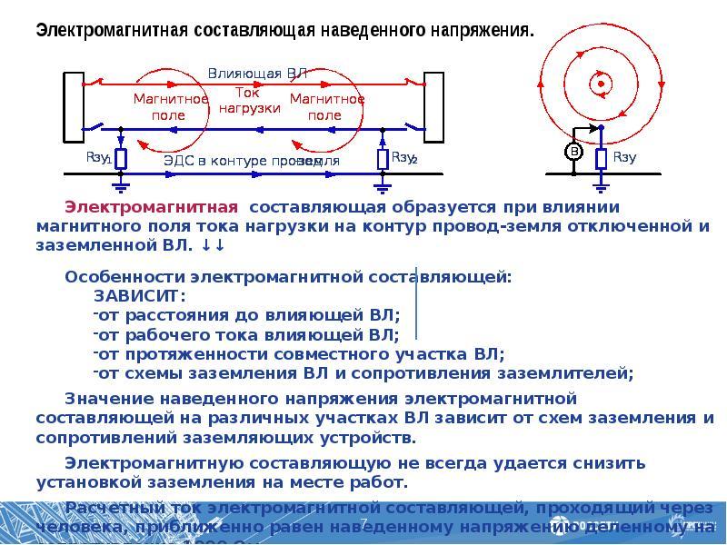 Механизм возникновения наведенного напряжения и меры защиты от него