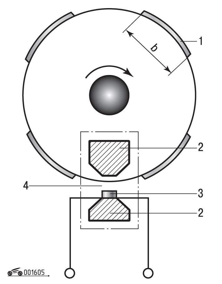 Суть принципа работы датчика холла и с какой целью его используют