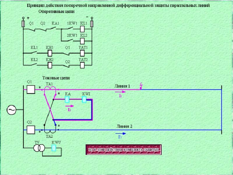Что такое максимальная токовая защита и какое у нее назначение