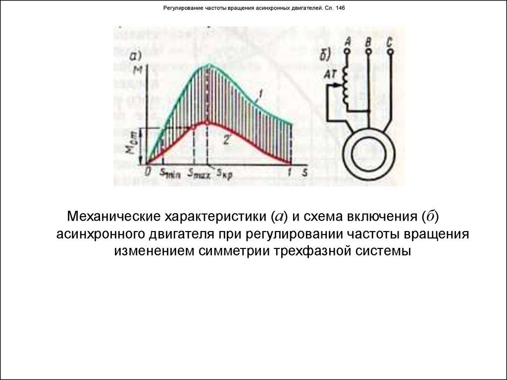 Частотно-регулируемый электропривод