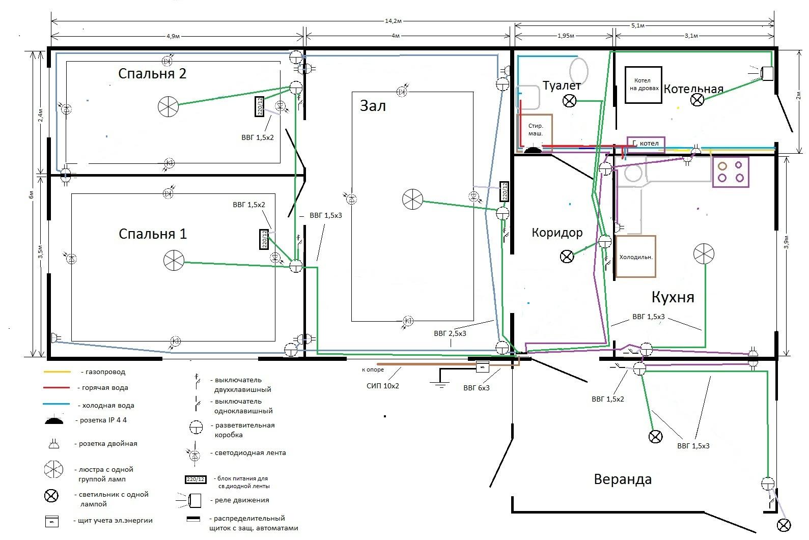 Как сделать электропроводку в частном доме или квартире
