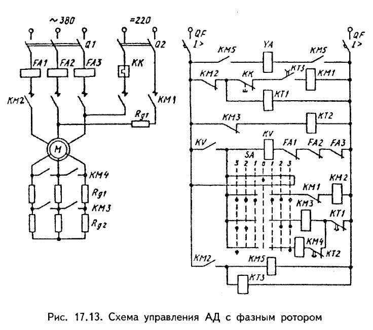 Пуск асинхронного двигателя