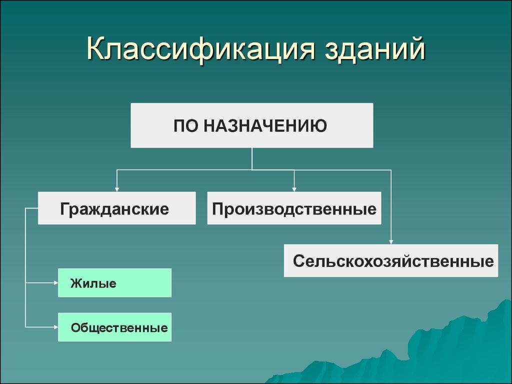 Электропроводки и кабельные линии / пуэ 7 / библиотека / элек.ру