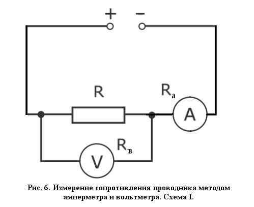 Подключение амперметра к трансформатору тока