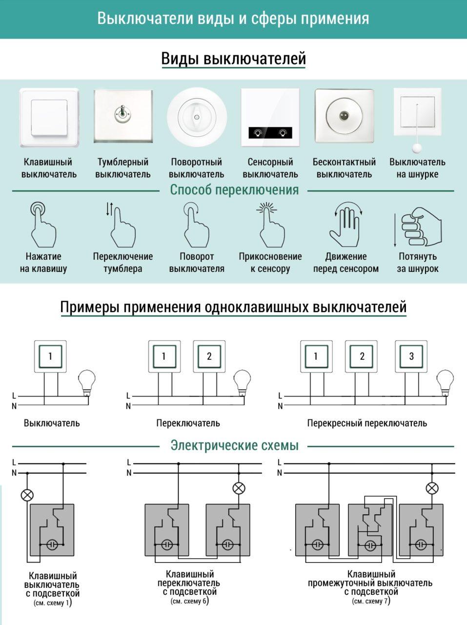 Высоковольтные выключатели