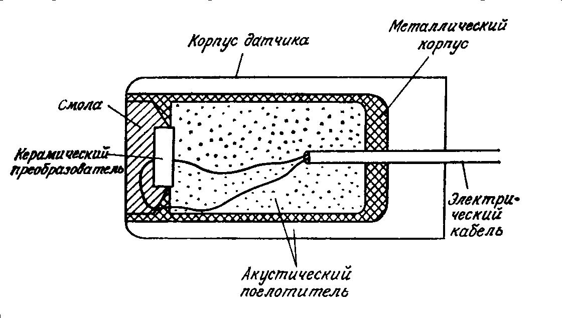Использование ультразвукового датчика для измерения расстояния