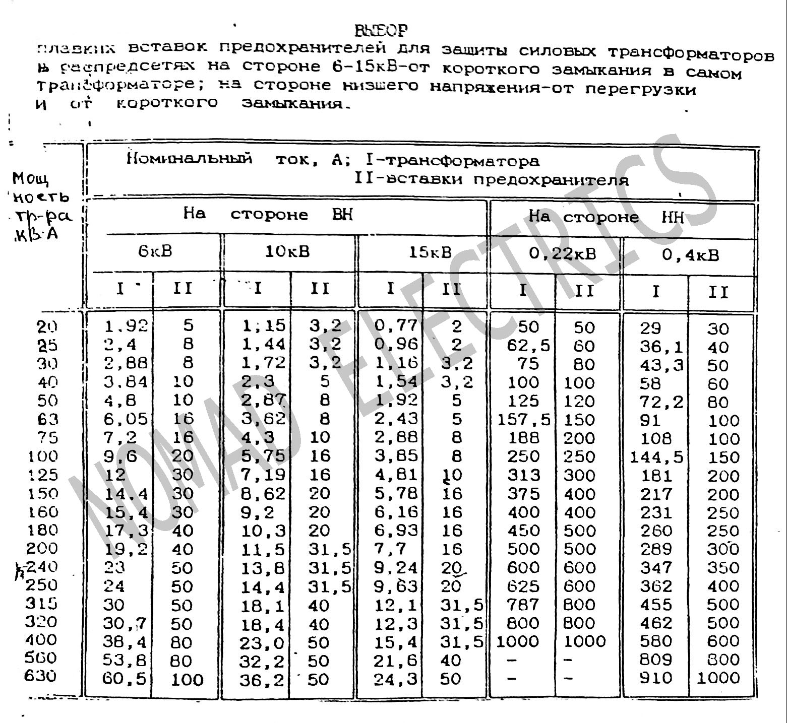 Базовый международный стандарт на электромеханические реле (iec 61810-1 ed. 3): критический обзор / статьи и обзоры / элек.ру