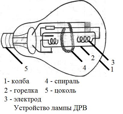 Подключение ламп дрл на 125, 250, 400 ватт и их технические характеристики
