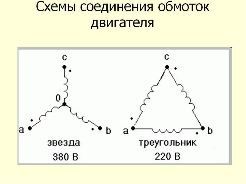Свойства звезды и треугольника