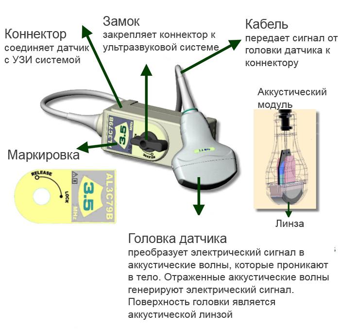 Изготовление ультразвуковых датчиков уровня жидкости своими руками и как подобрать нужный