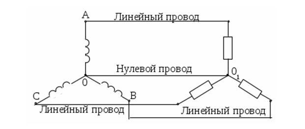 Выбор схемы соединения фаз электродвигателя - соединение обмоткок звездой и треугольником