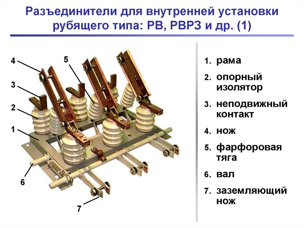 Техническое описание разъединителей