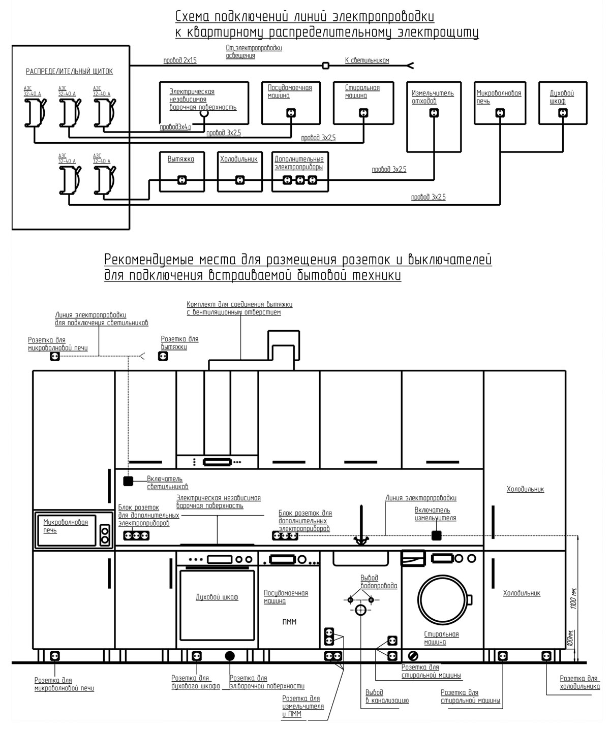 Установка бытовых электроприборов на кухне