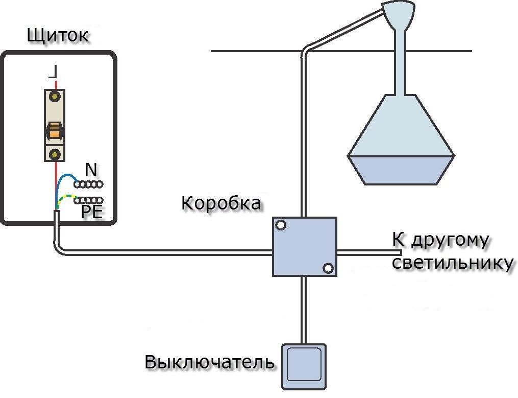 Устройство люминесцентной лампы и принцип работы
