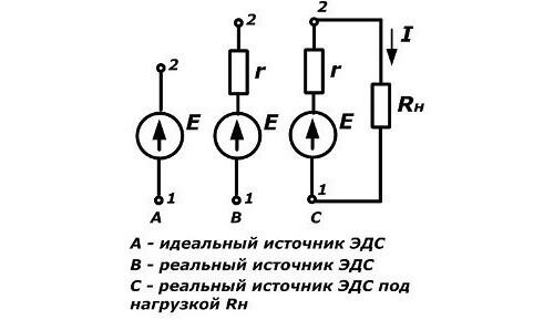 Электродвижущая сила. внутреннее сопротивление источника тока., калькулятор онлайн, конвертер