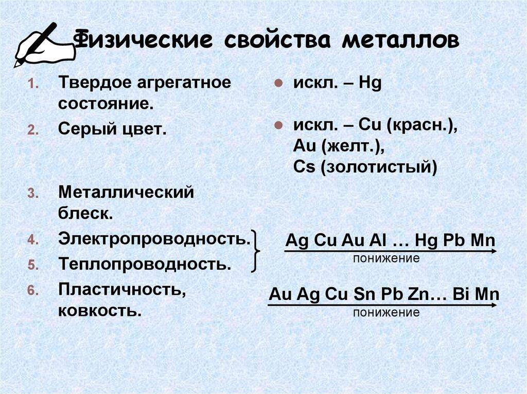 Свойства металлов – химические, физические, механические