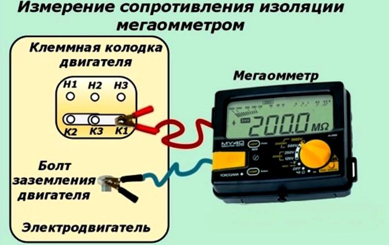 Сопротивление изоляции кабеля., калькулятор онлайн, конвертер