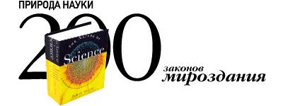 § 4.6. закон ампера