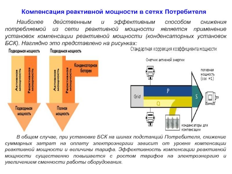 Тема: «определение экономической эффективности компенсации реактивной мощности на предприятии сп «vooltekst» по первичной переработке овечьей шерсти»