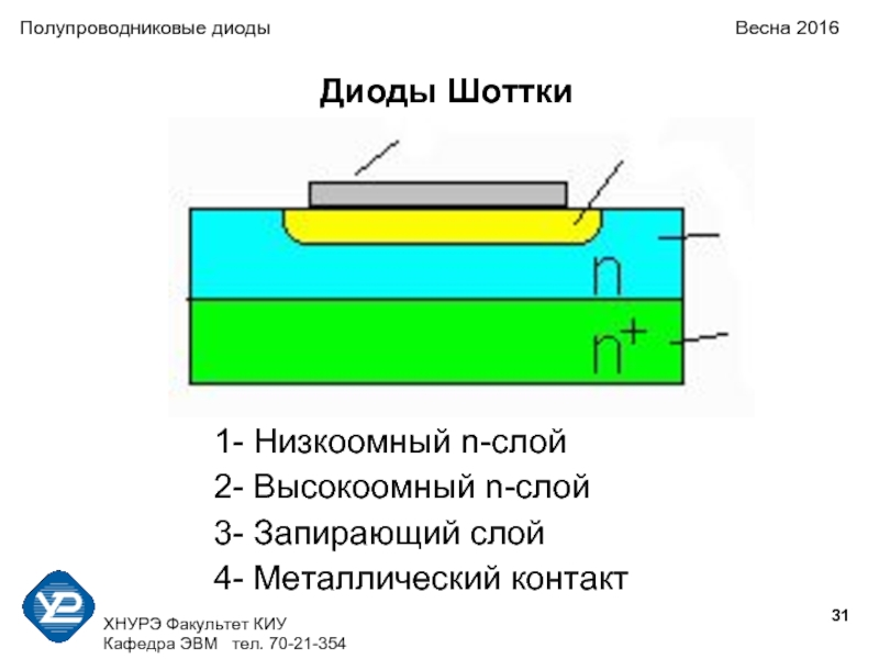 Диод с барьером шоттки. его характеристики и как проверить