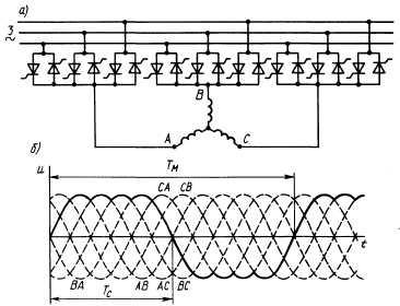 § 269. серии асинхронных двигателей, построенных советскими заводами