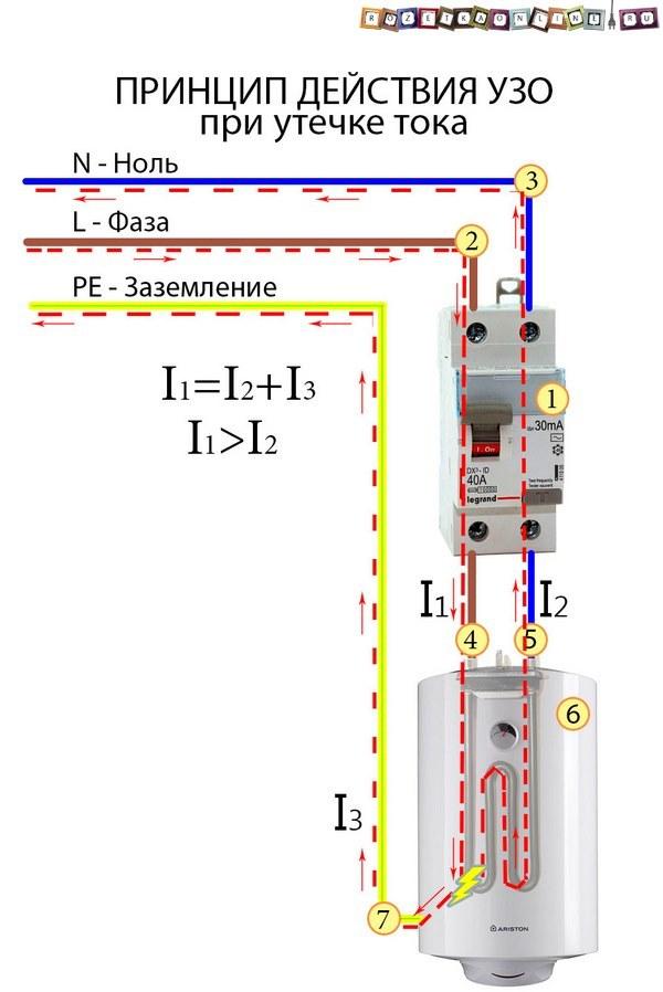 Каким должен быть дифференциальный ток узо 10 ма или 30 ма?