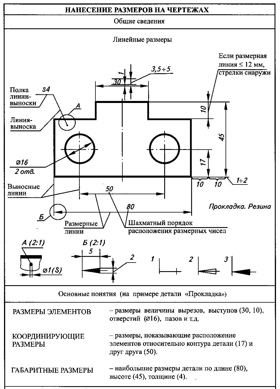 Гост 2.755-87 единая система конструкторской документации (ескд). обозначения условные графические в электрических схемах. устройства коммутационные и контактные соединения, гост от 27 октября 1987 года №2.755-87