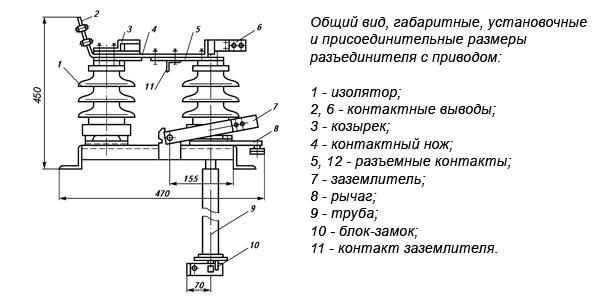 Разъединители наружной установки подвесные серии рпд и рп