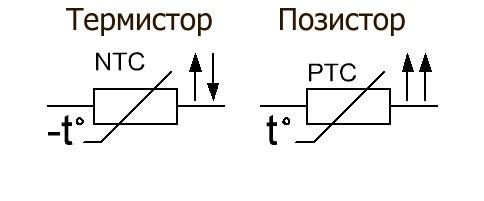 Терморезистор: назначение, сопротивление и характеристики, маркировка, принцип работы, как проверить и подключить