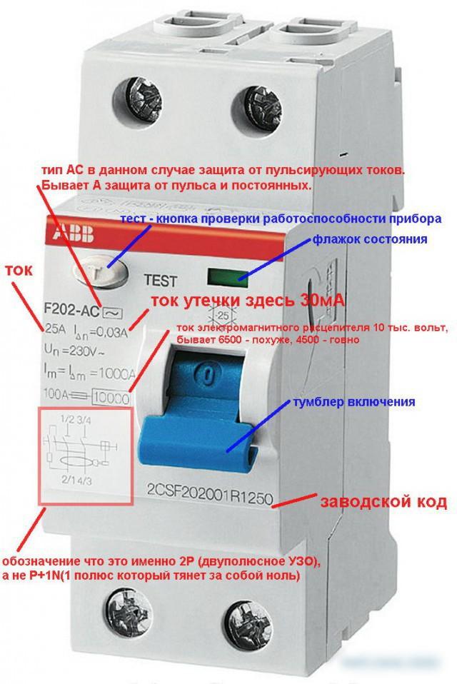 5 способов проверки работоспособности дифавтомата