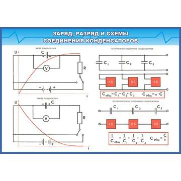 Заряд и разряд конденсатора через сопротивление
