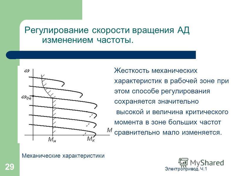 Как правильно выбрать метод управления преобразователем частоты?