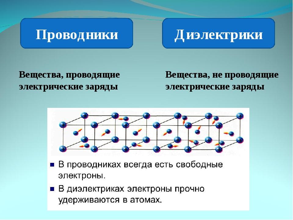 Электрический ток. теория