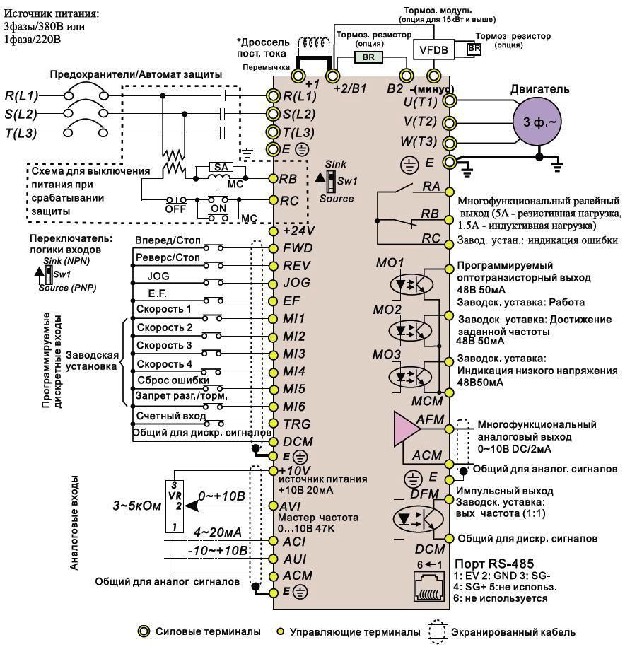 Настройка ПИД-регулятора преобразователя частоты