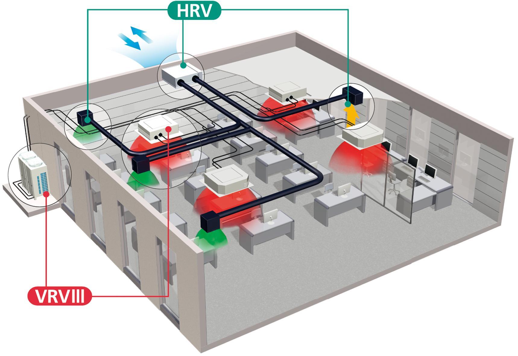 Автоматизация систем отопления и микроклимата