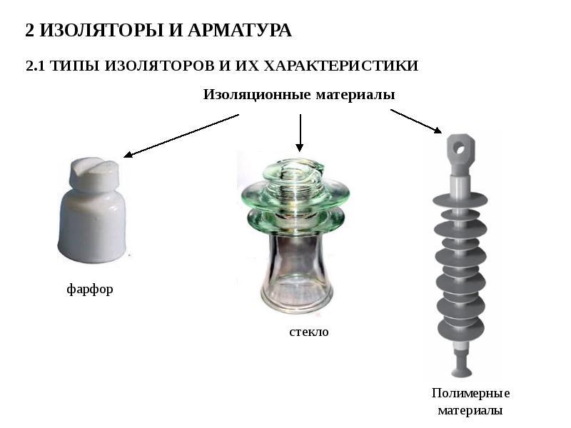 Выбор изоляторов и линейной арматуры воздушных линий электропередач