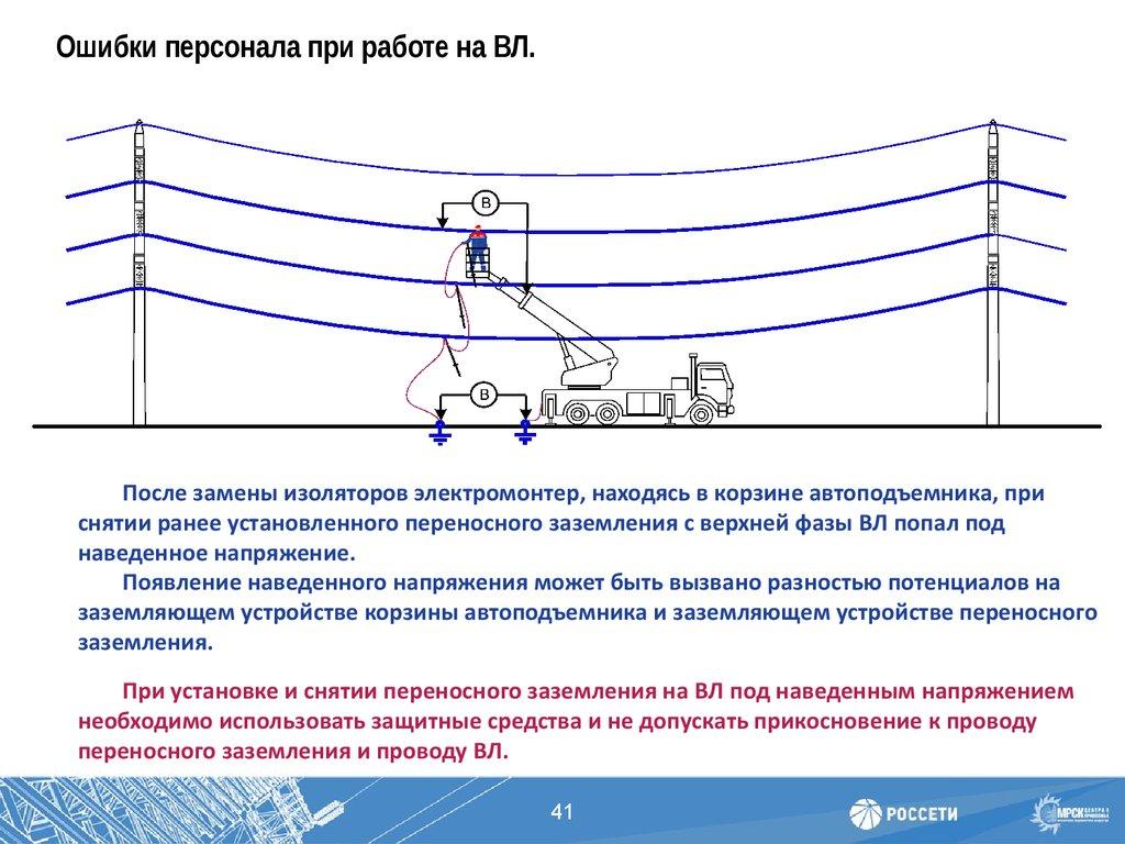 Какие электрические аппараты применяют для защиты электрических сетей от токов короткого замыкания и перегрузки?