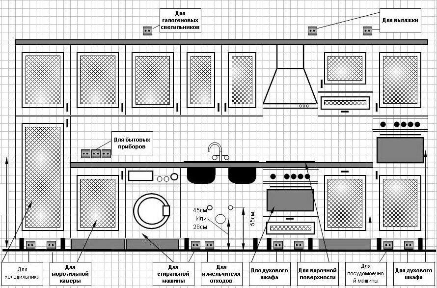 Планируем размещение розеток на кухне