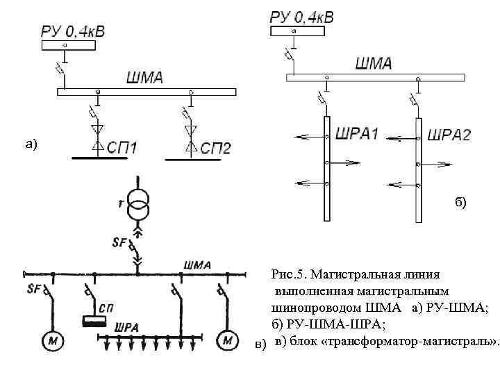 Гост 24752-81. шинопроводы троллейные напряжением до 1000 в. общие технические условия (с изменениями n 1, 2, 3)