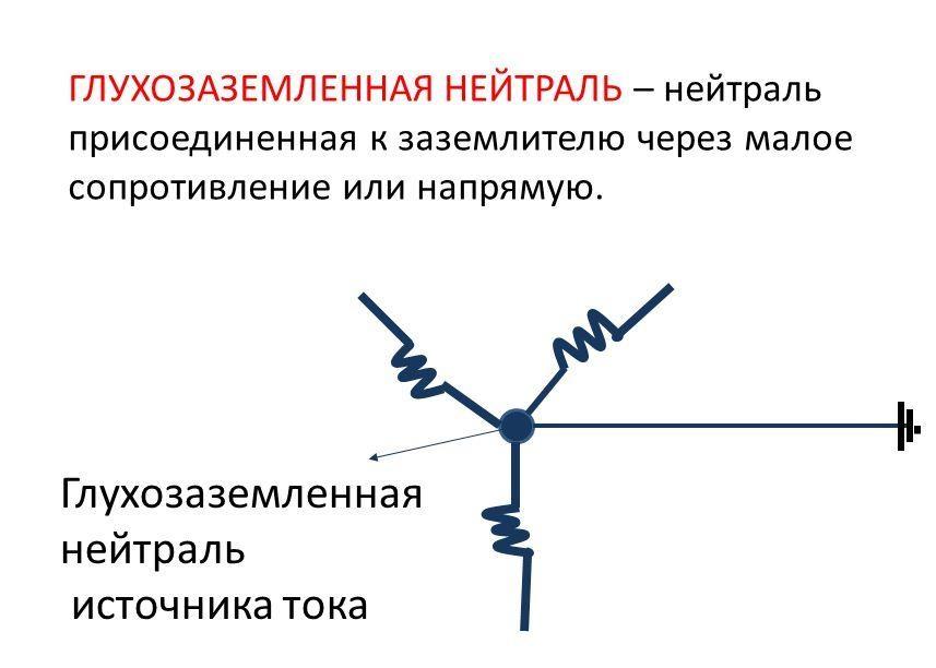 """""""новости электротехники №5(23)"""" 4 режима заземления нейтрали в сетях 6-35 кв"""