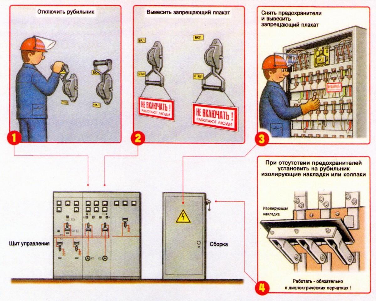 Учебно-методический материал на тему:  проверка исправности электрооборудования и смонтированных цепей | социальная сеть работников образования